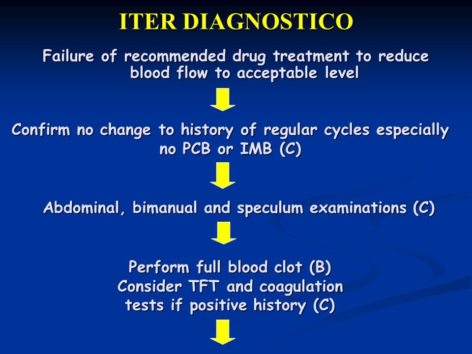 ITER DIAGNOSTICO Failure of recommended drug treatment to reduce blood flow to acceptable level.