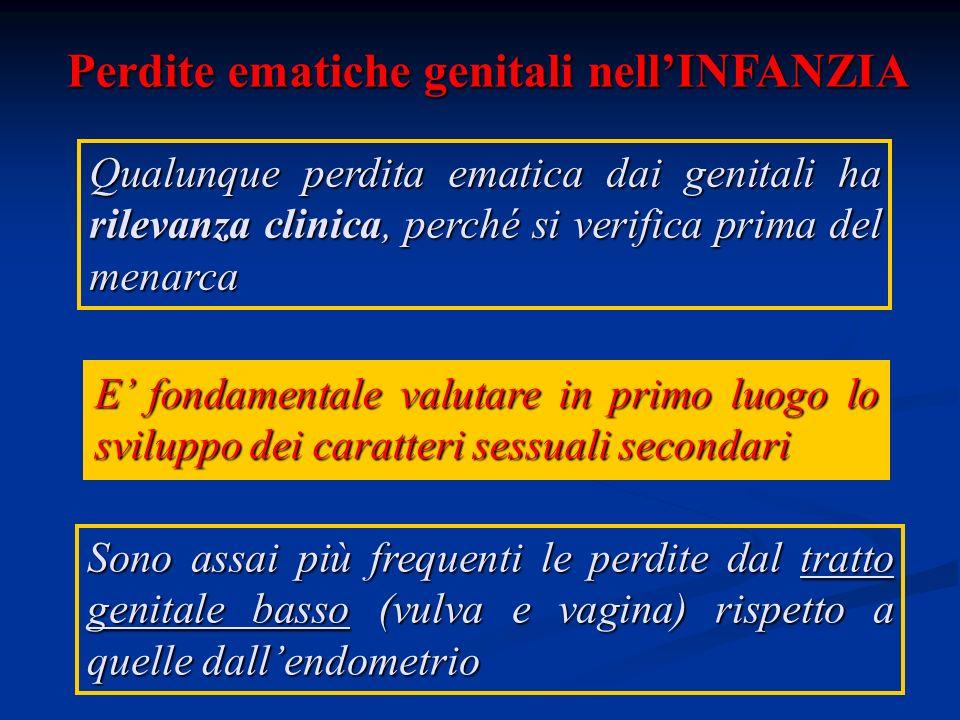 Perdite ematiche genitali nell'INFANZIA