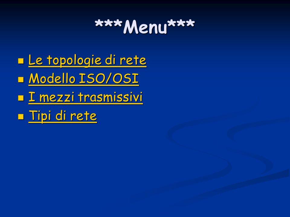***Menu*** Le topologie di rete Modello ISO/OSI I mezzi trasmissivi