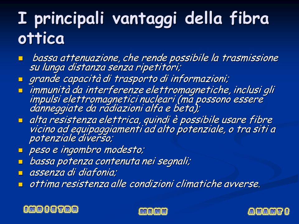 I principali vantaggi della fibra ottica