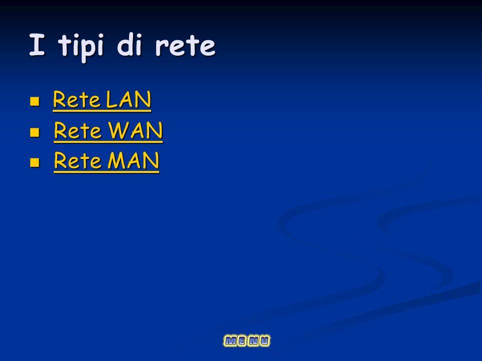 I tipi di rete Rete LAN Rete WAN Rete MAN