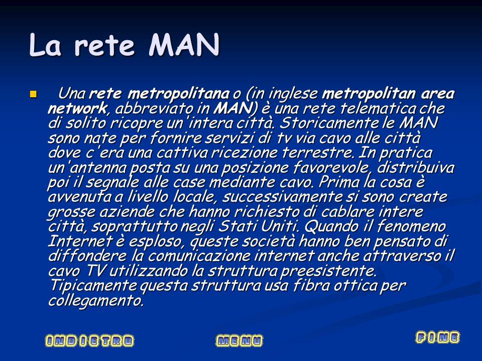 La rete MAN