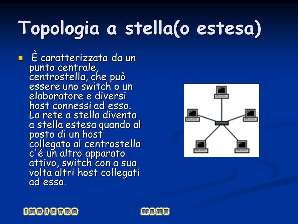 Topologia a stella(o estesa)