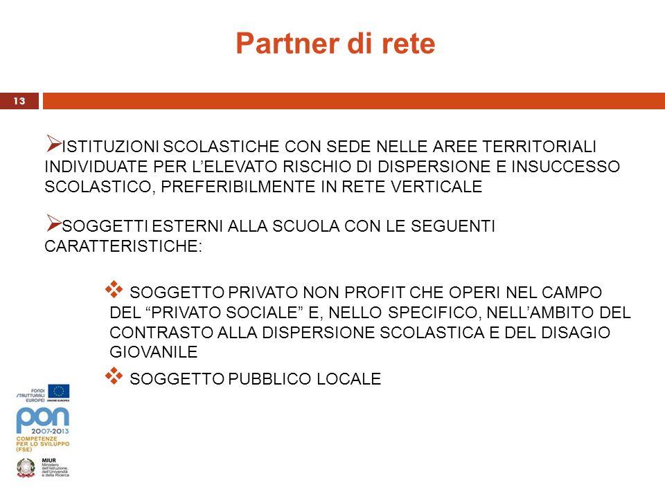 Partner di rete