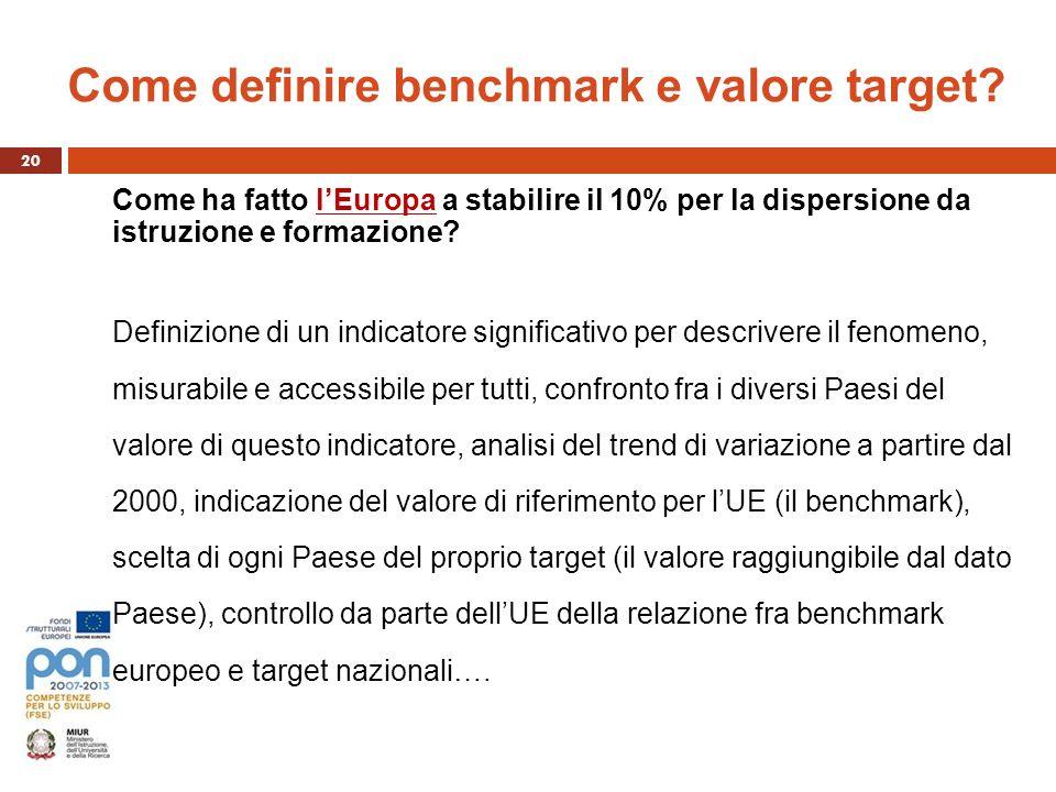 Come definire benchmark e valore target