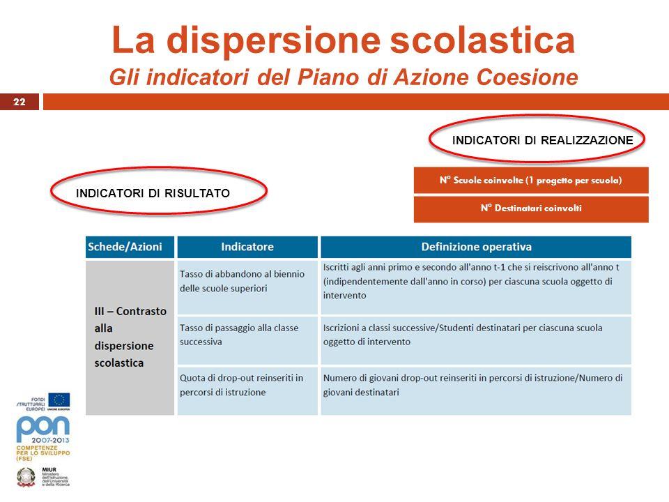 La dispersione scolastica Gli indicatori del Piano di Azione Coesione