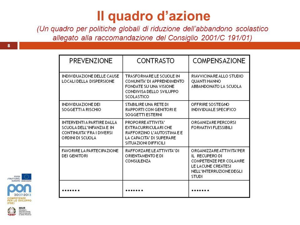 Il quadro d'azione (Un quadro per politiche globali di riduzione dell'abbandono scolastico allegato alla raccomandazione del Consiglio 2001/C 191/01)