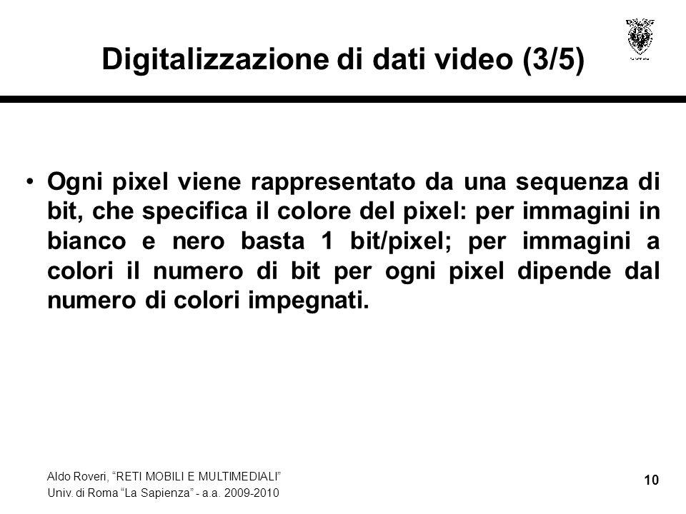Digitalizzazione di dati video (3/5)