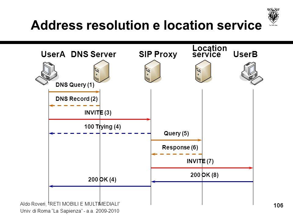 Address resolution e location service