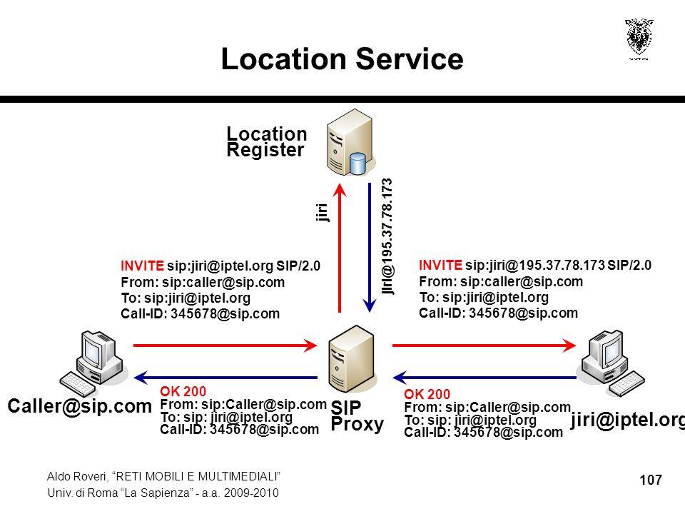Location Service Location Register Caller@sip.com SIP jiri@iptel.org