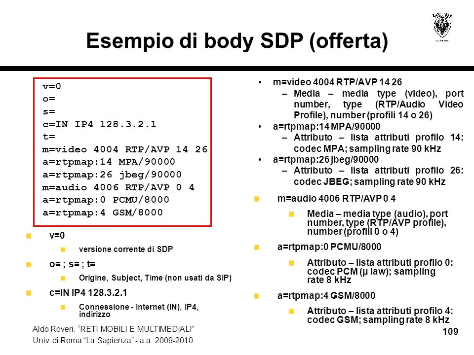 Esempio di body SDP (offerta)