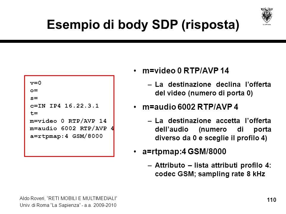 Esempio di body SDP (risposta)