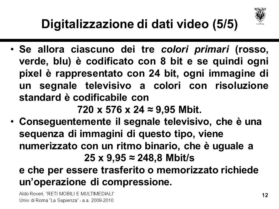 Digitalizzazione di dati video (5/5)