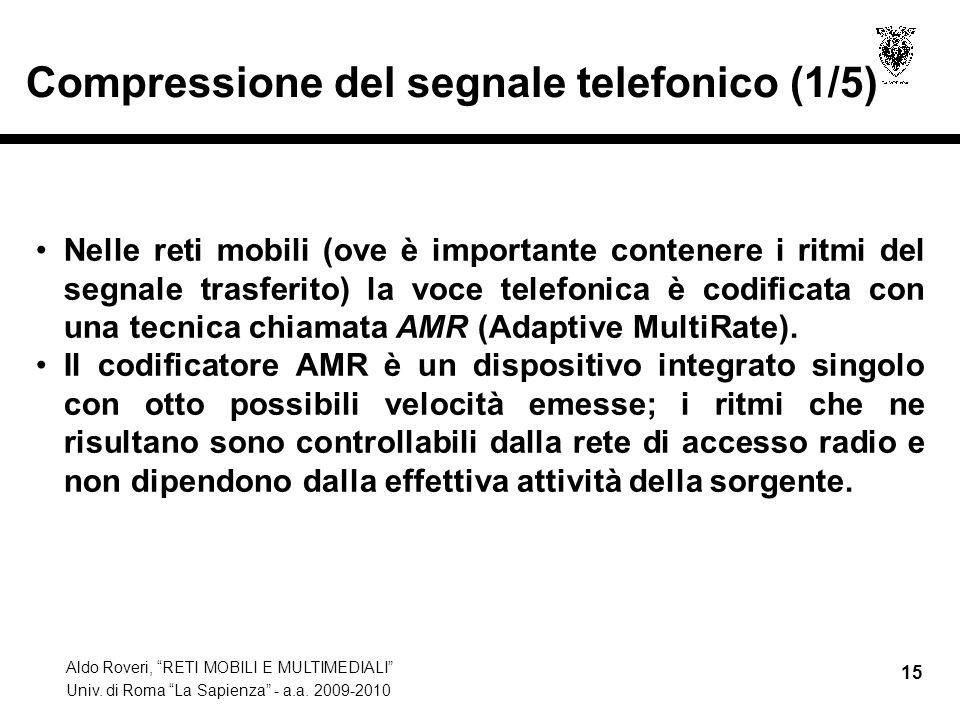 Compressione del segnale telefonico (1/5)