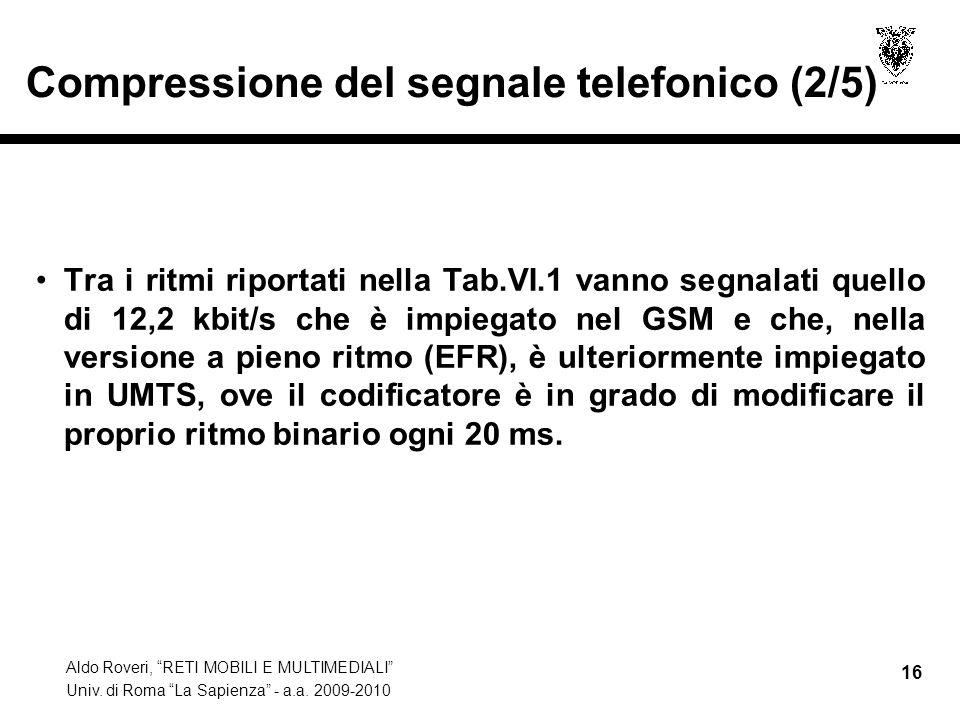 Compressione del segnale telefonico (2/5)