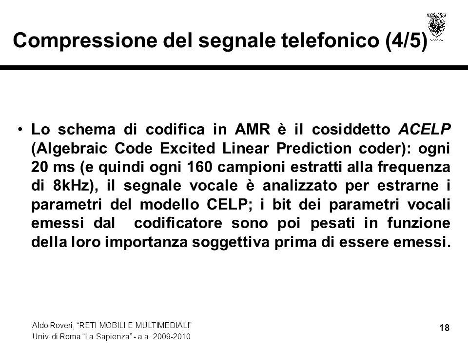 Compressione del segnale telefonico (4/5)