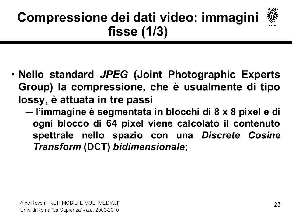 Compressione dei dati video: immagini fisse (1/3)