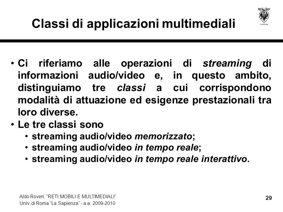 Classi di applicazioni multimediali