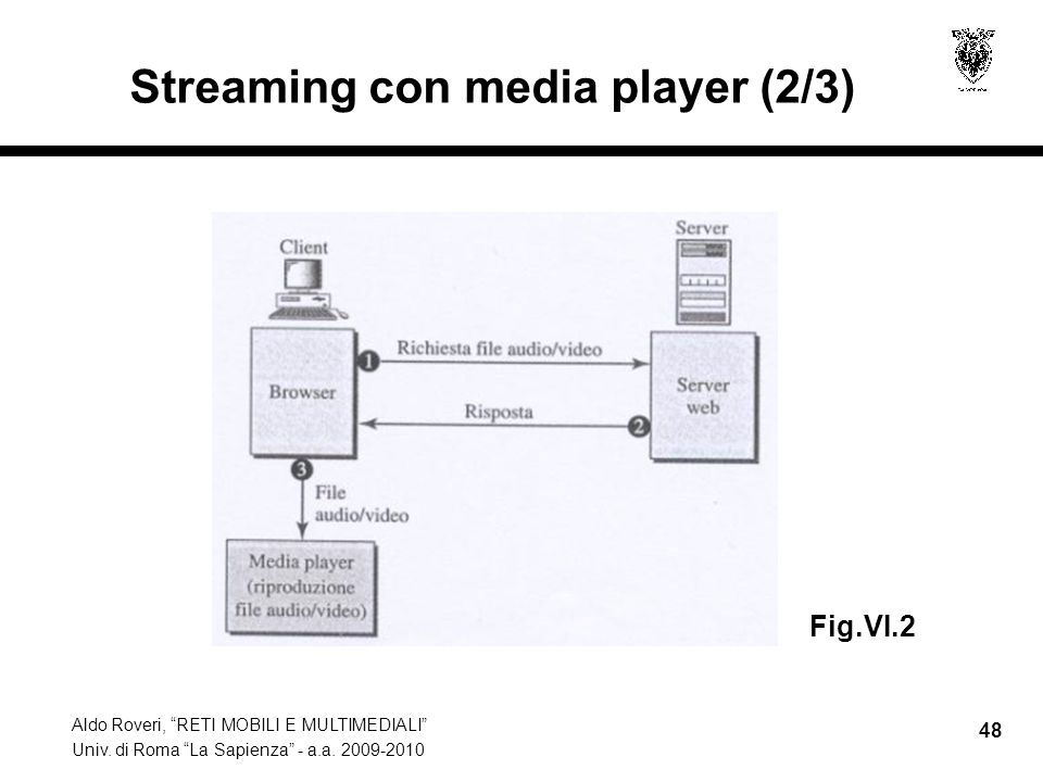 Streaming con media player (2/3)