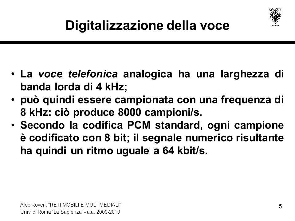 Digitalizzazione della voce