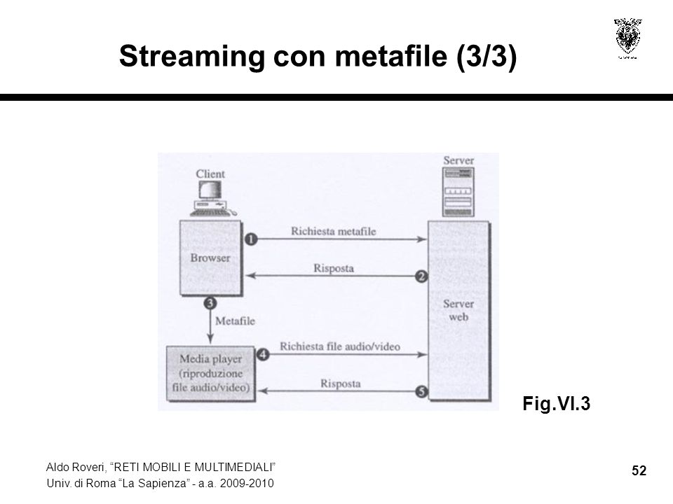 Streaming con metafile (3/3)