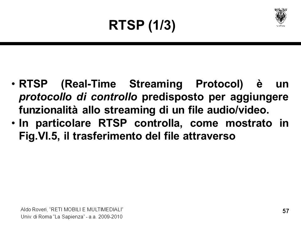 RTSP (1/3)
