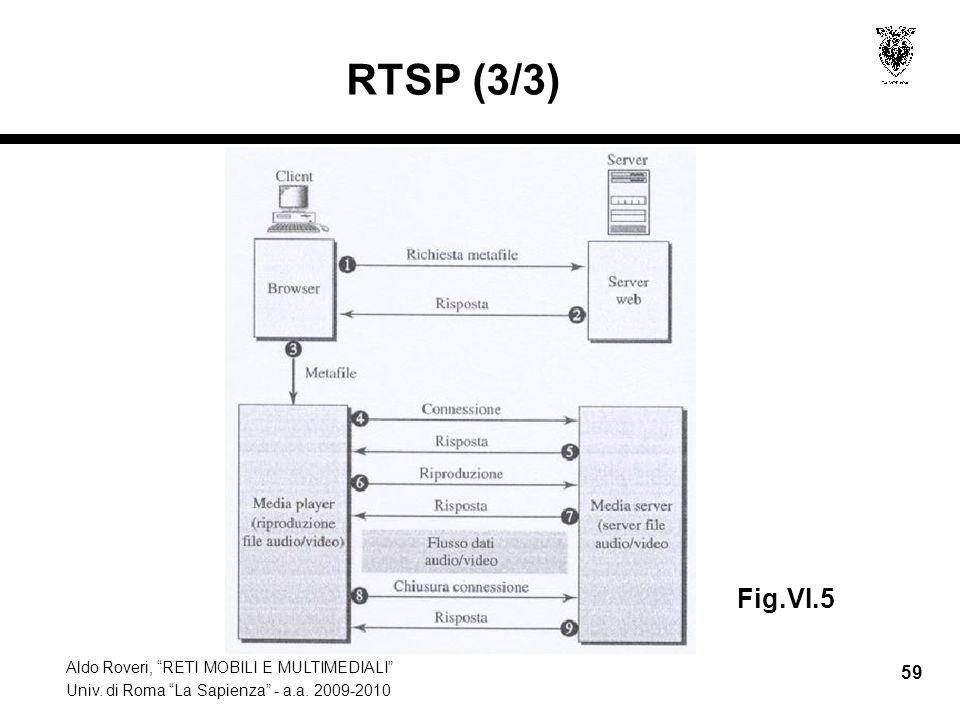 RTSP (3/3) Fig.VI.5