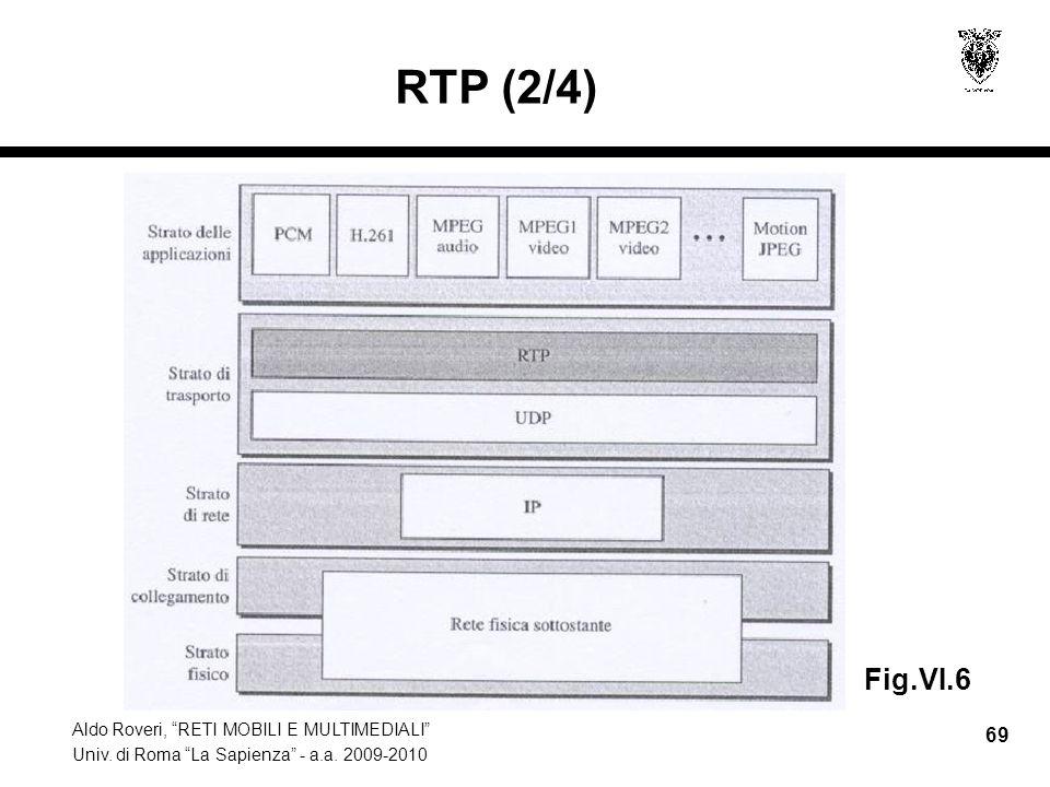 RTP (2/4) Fig.VI.6