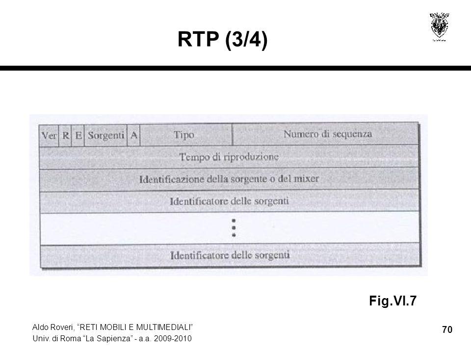 RTP (3/4) Fig.VI.7