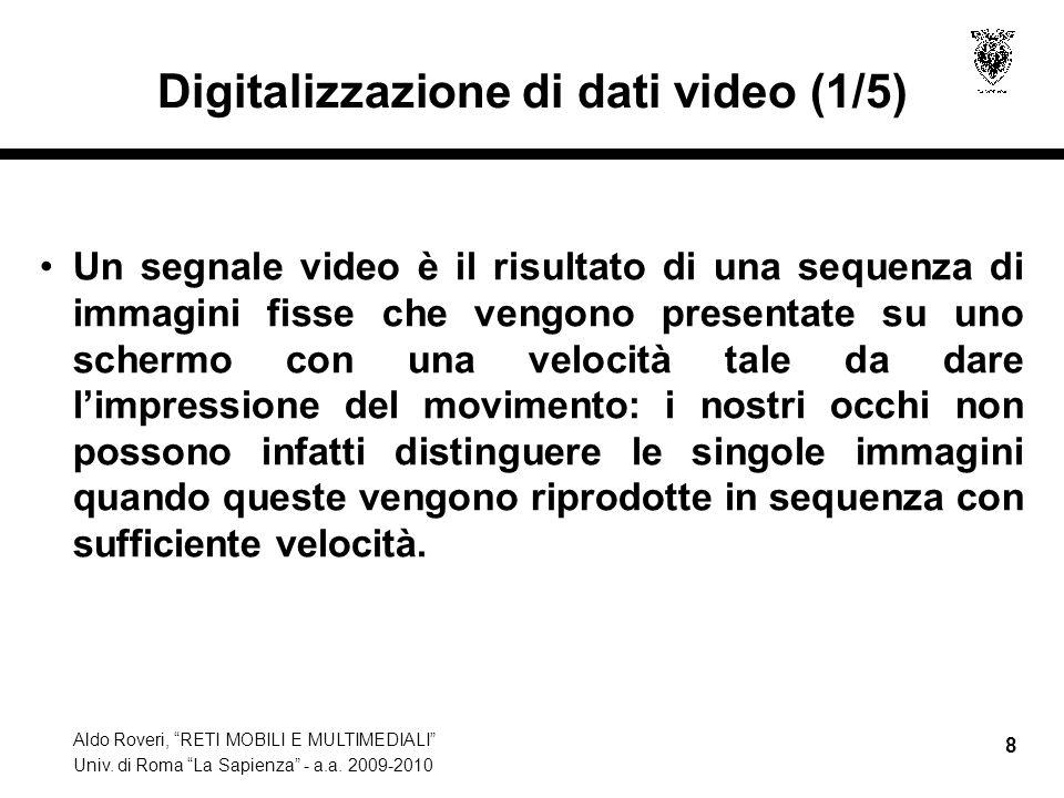 Digitalizzazione di dati video (1/5)