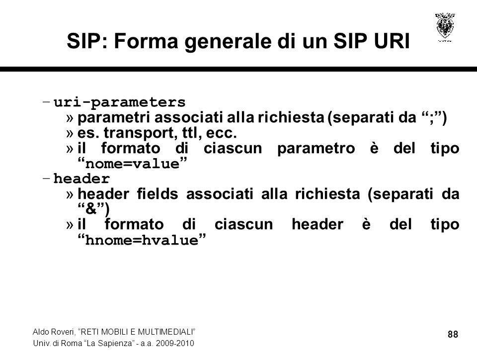 SIP: Forma generale di un SIP URI