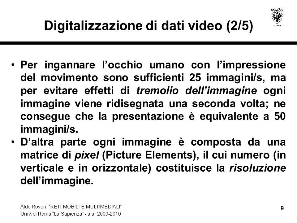 Digitalizzazione di dati video (2/5)