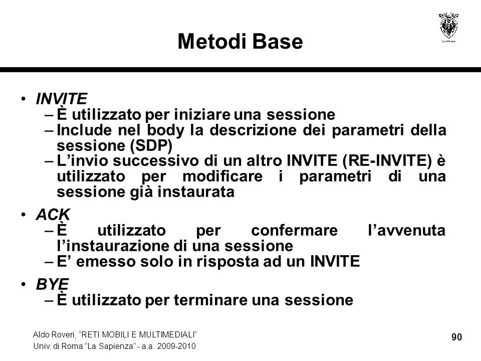Metodi Base INVITE È utilizzato per iniziare una sessione