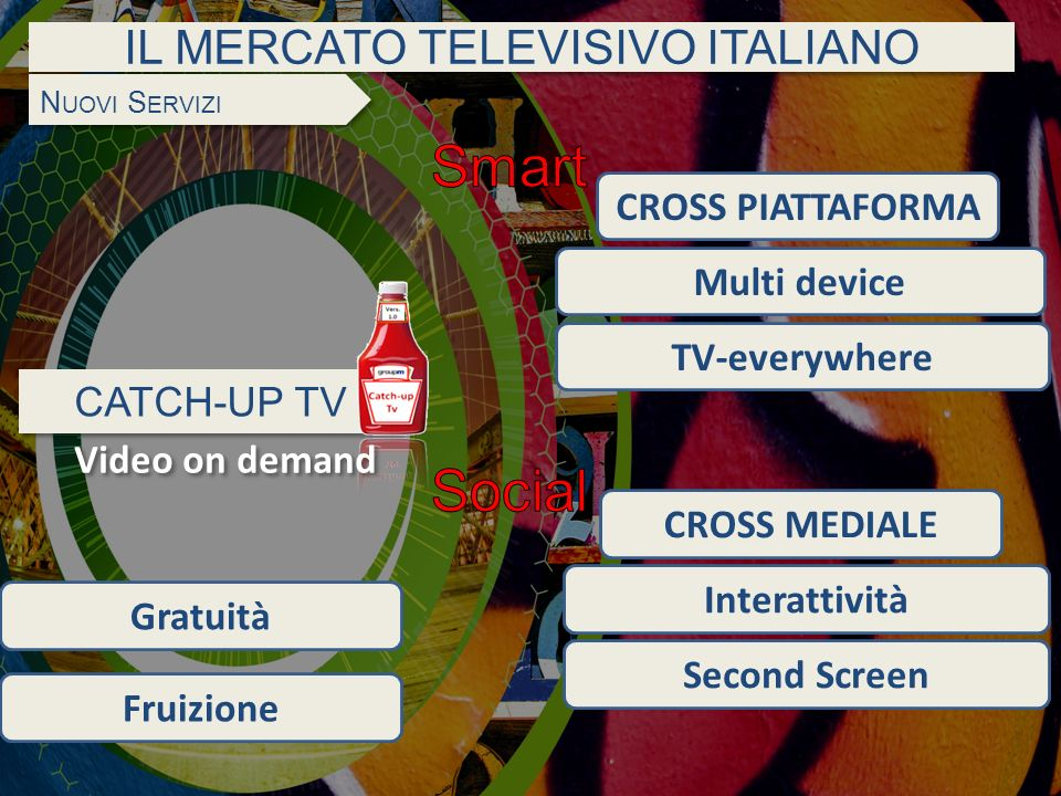 IL MERCATO TELEVISIVO ITALIANO