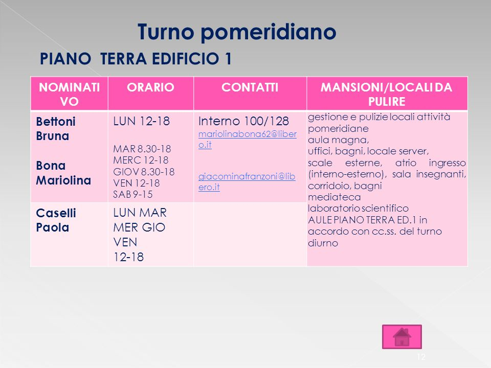 MANSIONI/LOCALI DA PULIRE