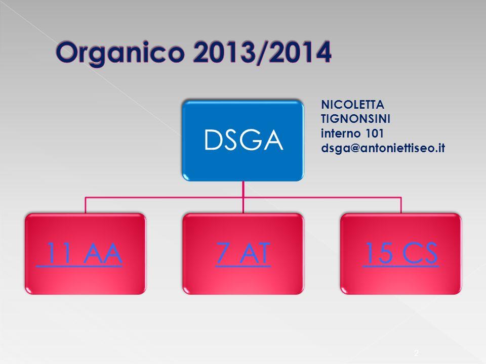Organico 2013/2014 NICOLETTA TIGNONSINI