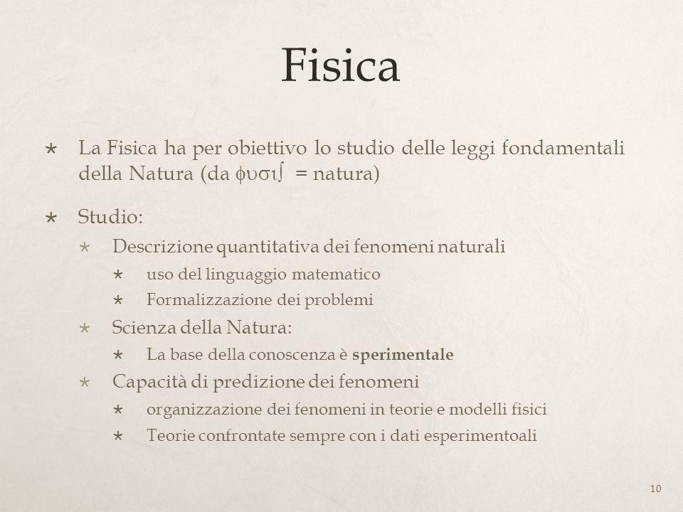 Fisica La Fisica ha per obiettivo lo studio delle leggi fondamentali della Natura (da fusiς = natura)