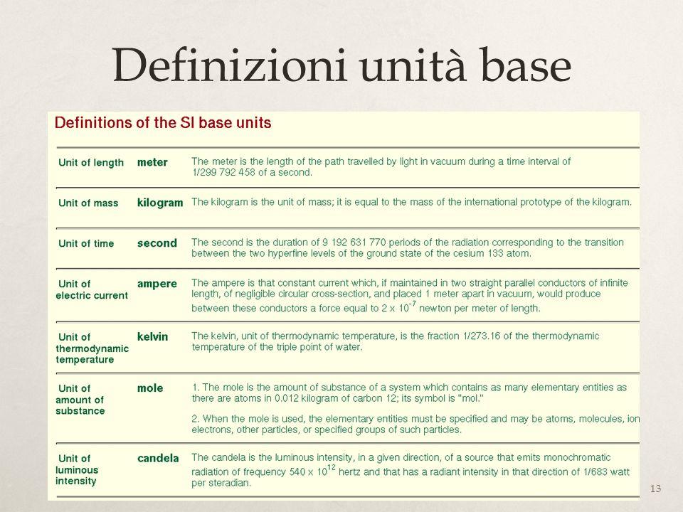Definizioni unità base