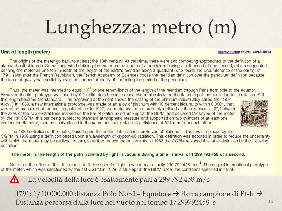 La velocità della luce è esattamente pari a 299 792 458 m/s