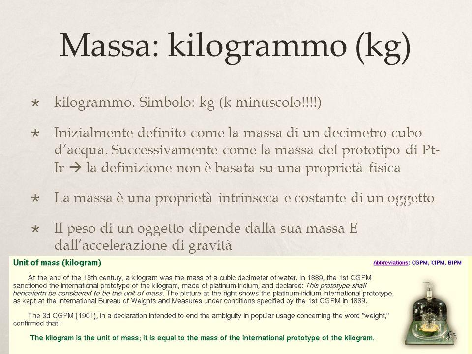 Massa: kilogrammo (kg)