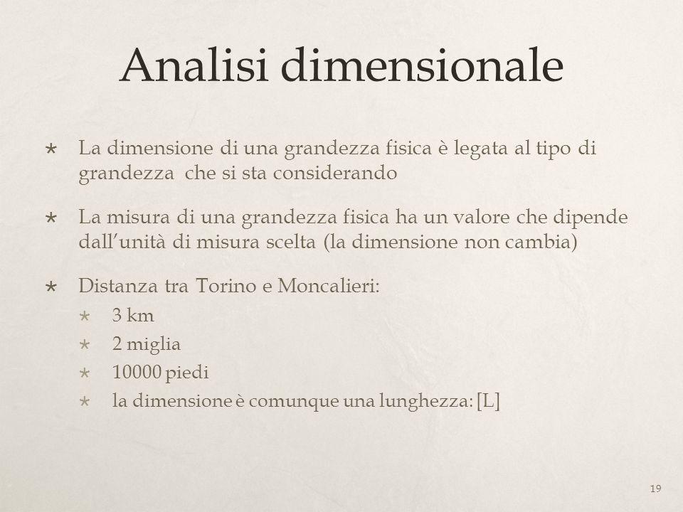 Analisi dimensionale La dimensione di una grandezza fisica è legata al tipo di grandezza che si sta considerando.