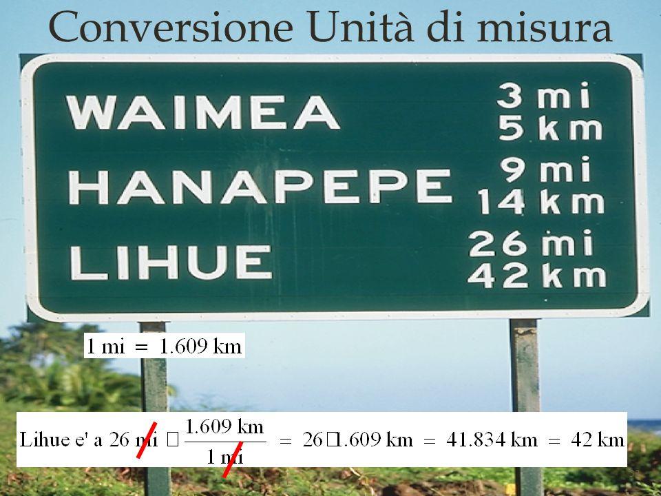 Conversione Unità di misura