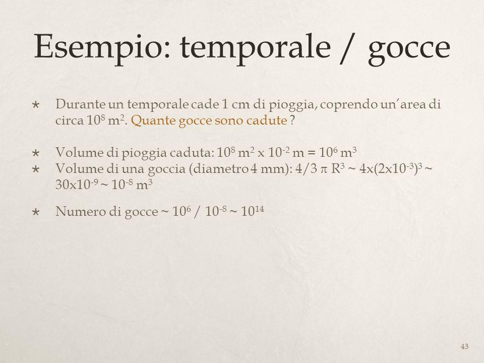 Esempio: temporale / gocce