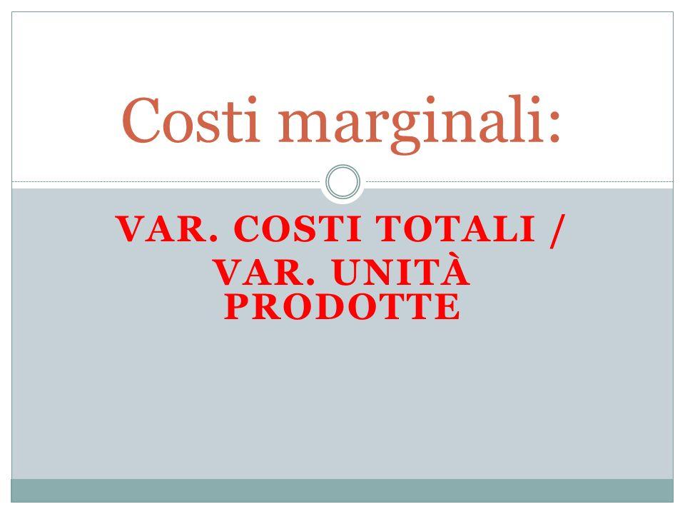 var. costi totali / var. unità prodotte