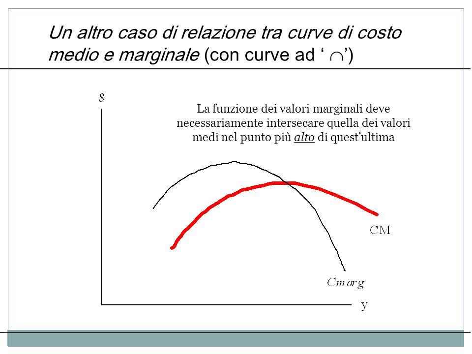 Un altro caso di relazione tra curve di costo