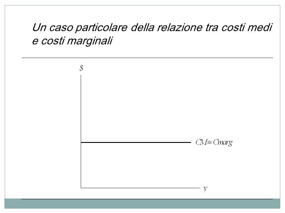 Un caso particolare della relazione tra costi medi