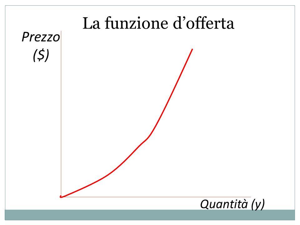 La funzione d'offerta Prezzo ($) Quantità (y)
