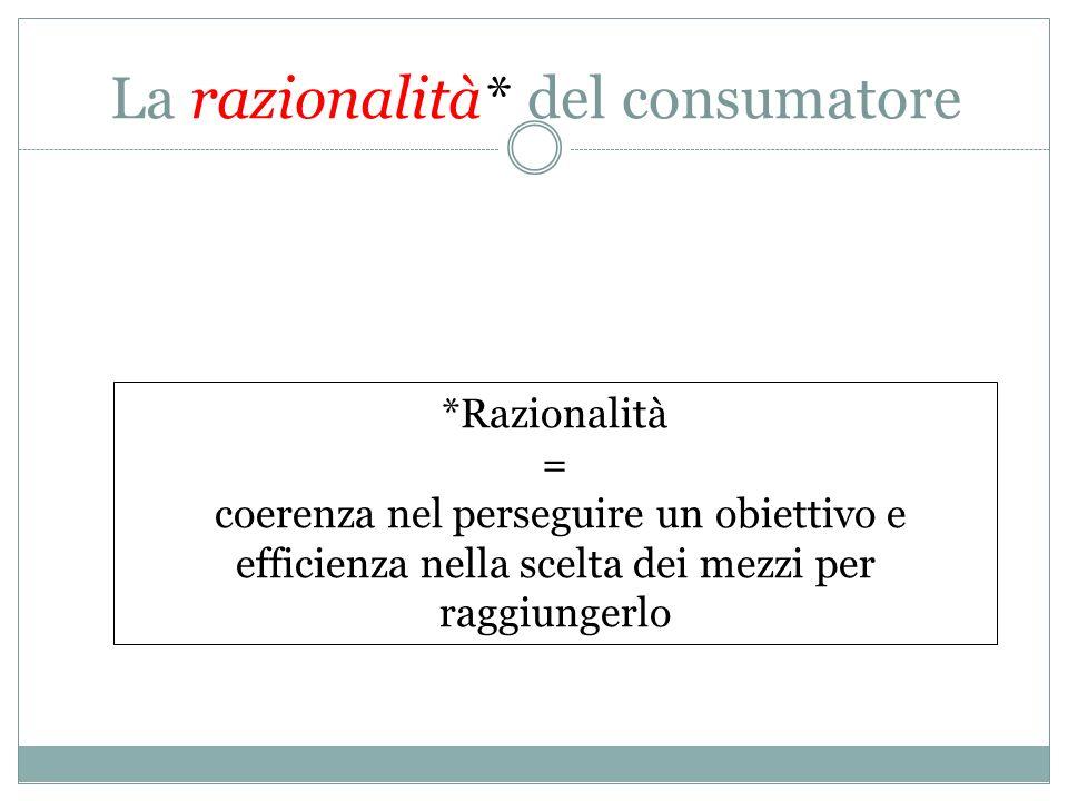 La razionalità* del consumatore
