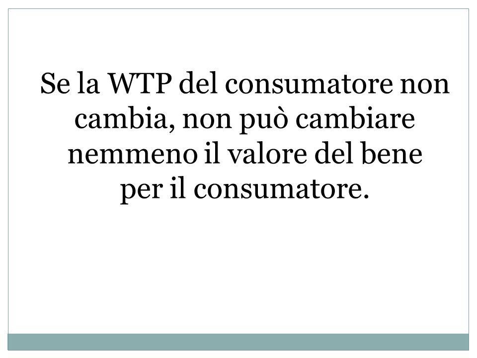 Se la WTP del consumatore non cambia, non può cambiare nemmeno il valore del bene