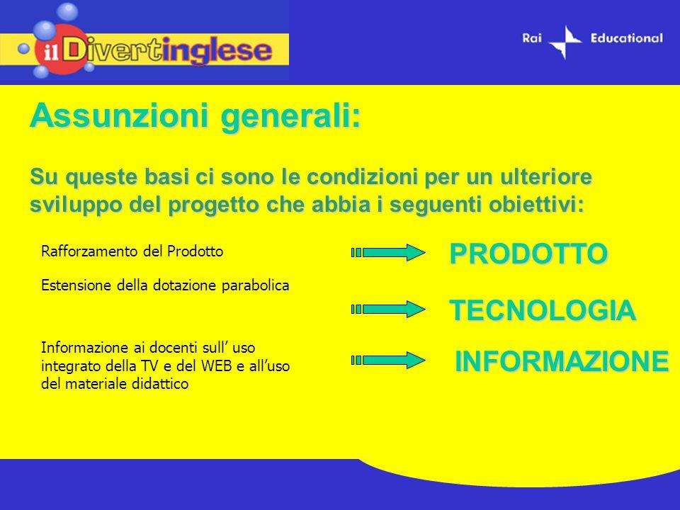 Assunzioni generali: PRODOTTO TECNOLOGIA INFORMAZIONE